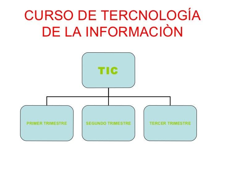 CURSO DE TERCNOLOGÍA DE LA INFORMACIÒN TIC PRIMER TRIMESTRE SEGUNDO TRIMESTRE TERCER TRIMESTRE
