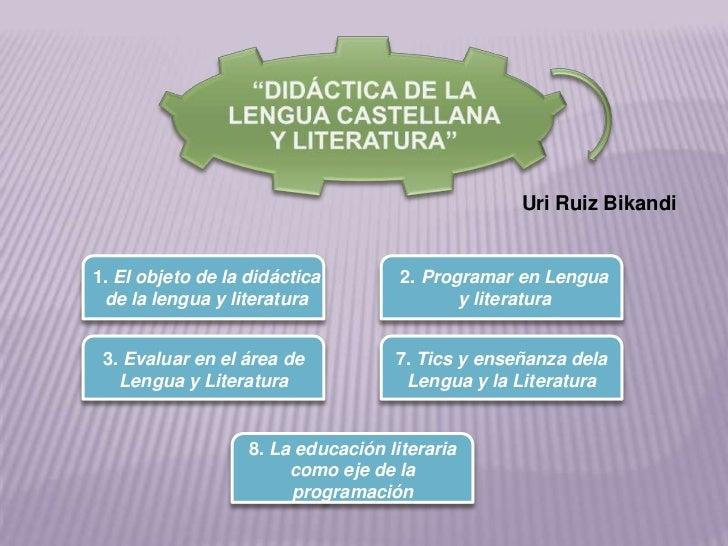 Uri Ruiz Bikandi1. El objeto de la didáctica         2. Programar en Lengua de la lengua y literatura                  y l...