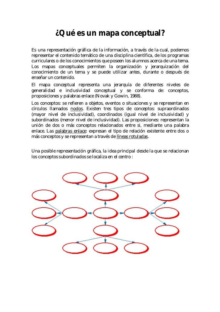 ¿Qué es un mapa conceptual?Es una representación gráfica de la información, a través de la cual, podemosrepresentar el con...