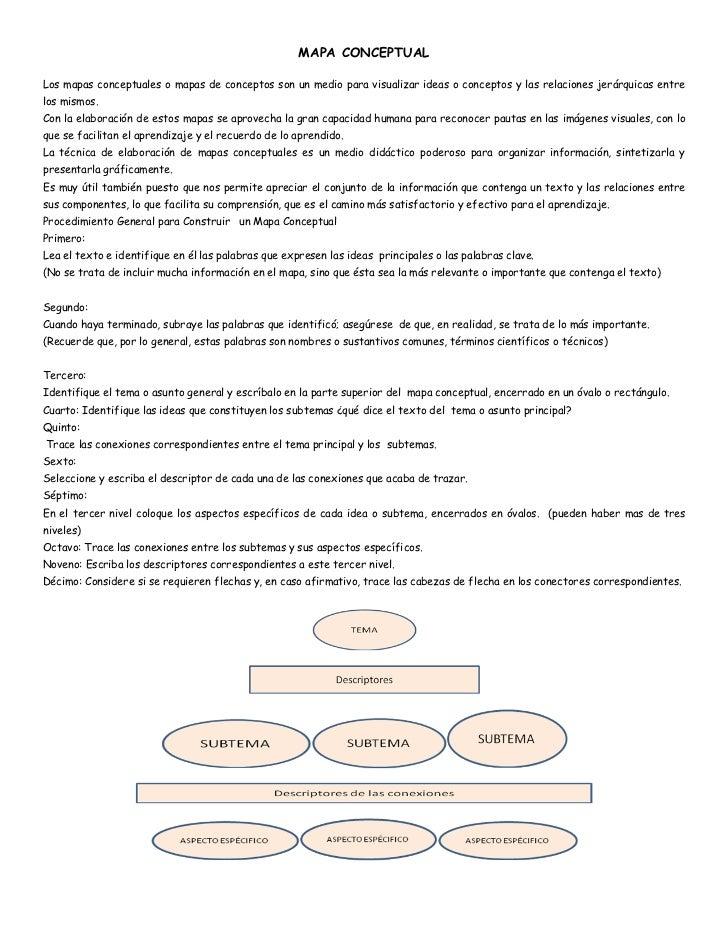 MAPA CONCEPTUALLos mapas conceptuales o mapas de conceptos son un medio para visualizar ideas o conceptos y las relaciones...