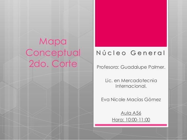 MapaConceptual   Núcleo General2do. Corte   Profesora: Guadalupe Palmer.                Lic. en Mercadotecnia             ...