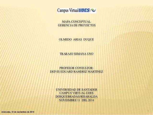 MAPA CONCEPTUAL  GERENCIA DE PROYECTOS  OLMEDO ARIAS DUQUE  TRABAJO SEMANA UNO  PROFESOR CONSULTOR:  DEIVIS EDUARD RAMIREZ...