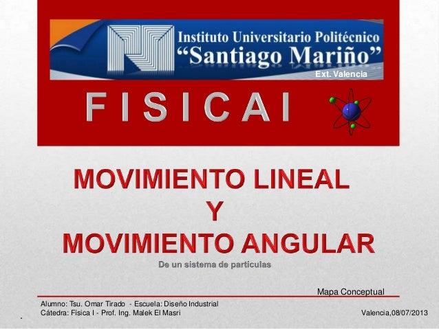 . Ext. Valencia Alumno: Tsu. Omar Tirado - Escuela: Diseño Industrial Cátedra: Física I - Prof. Ing. Malek El Masri Valenc...