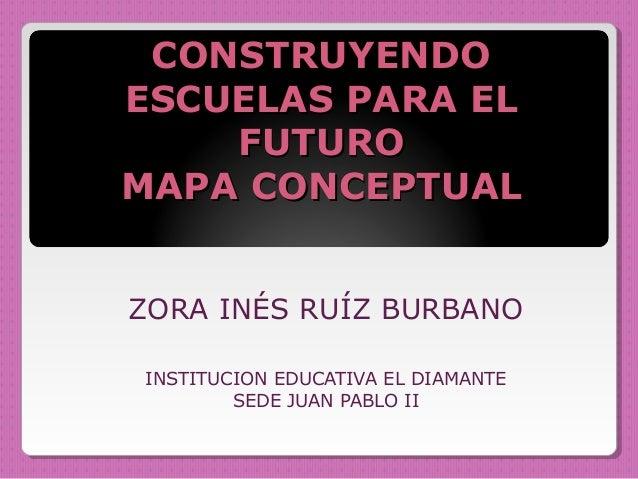 CONSTRUYENDOCONSTRUYENDO ESCUELAS PARA ELESCUELAS PARA EL FUTUROFUTURO MAPA CONCEPTUALMAPA CONCEPTUAL ZORA INÉS RUÍZ BURBA...