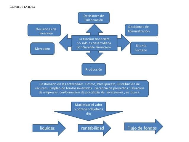 glosario financiera: