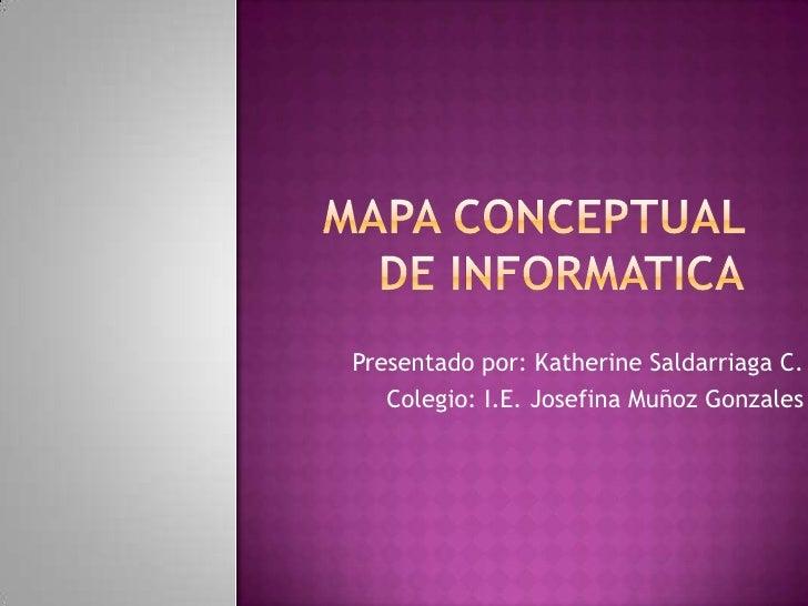 MAPA Conceptual DE INFORMATICA<br />Presentado por: Katherine Saldarriaga C.<br />Colegio: I.E. Josefina Muñoz Gonzales<br />