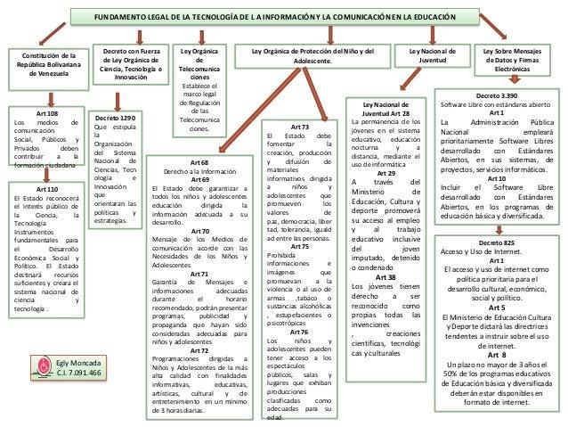 Mapa conceptual diplomado