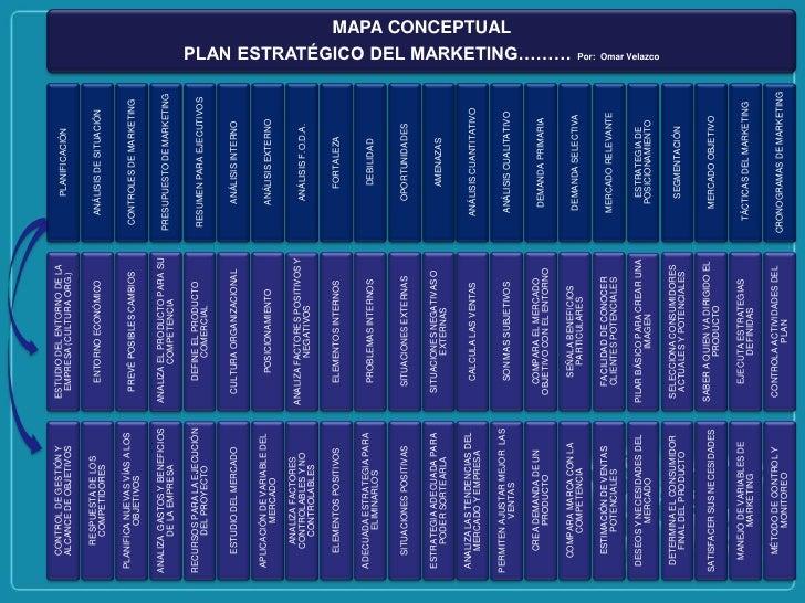 Mapa conceptual estrategias marketing   omar velazco - venezuela
