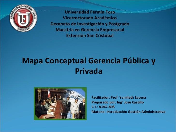 Mapa Conceptual Gerencia Pública y Privada Facilitador: Prof. Yamileth Lucena Preparado por: Ing° José Castillo C.I.: 8.04...