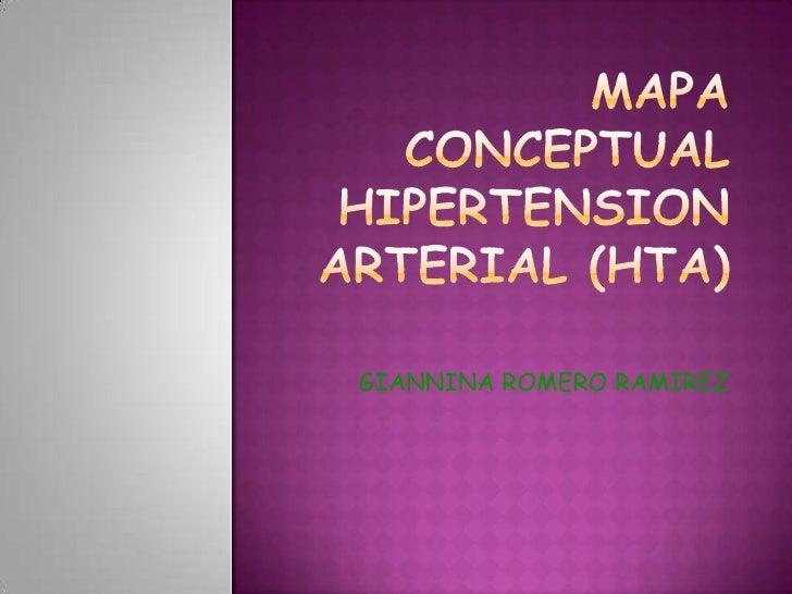 MAPA CONCEPTUAL HIPERTENSION ARTERIAL (HTA)<br />GIANNINA ROMERO RAMIREZ<br />