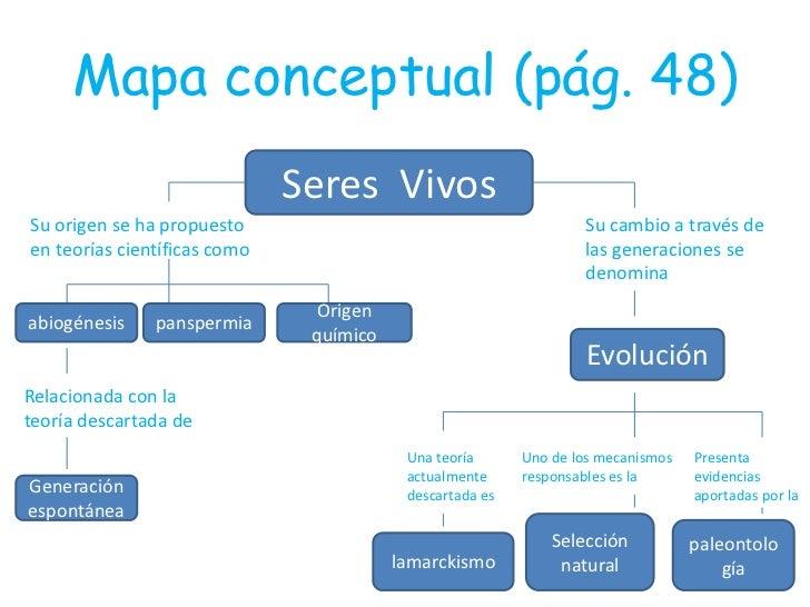 Mapa conceptual naturales
