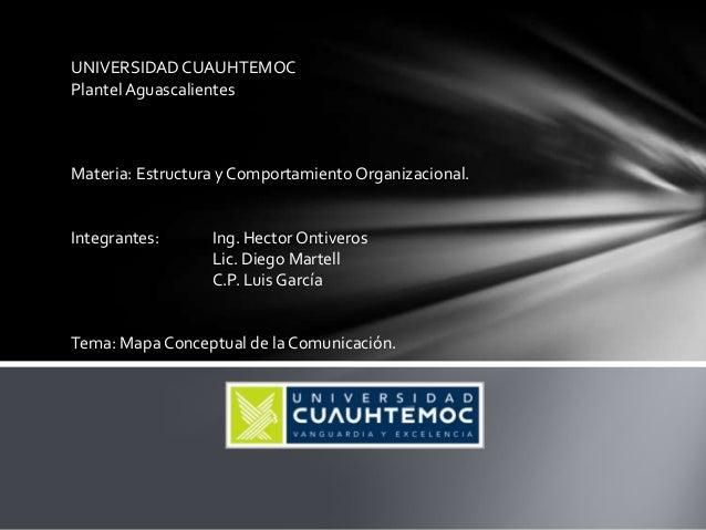 UNIVERSIDAD CUAUHTEMOCPlantel AguascalientesMateria: Estructura y Comportamiento Organizacional.Integrantes:      Ing. Hec...