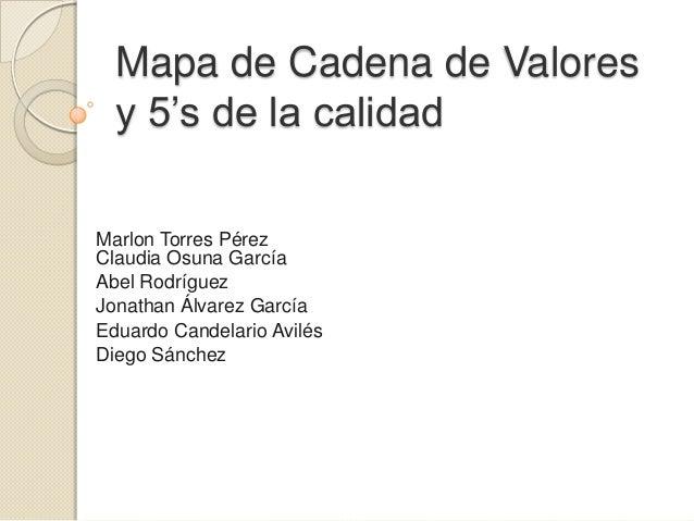 Mapa de Cadena de Valores y 5's de la calidad Marlon Torres Pérez Claudia Osuna García Abel Rodríguez Jonathan Álvarez Gar...