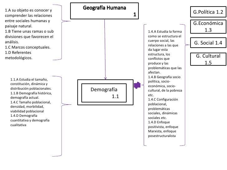 Mapa demografia