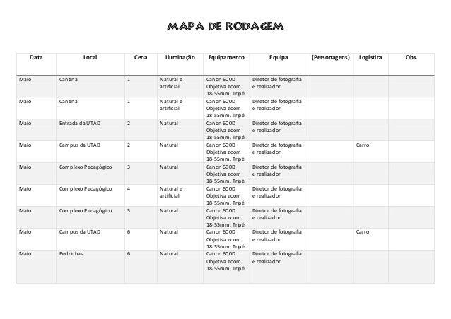 Mapa de RodagemData Local Cena Iluminação Equipamento Equipa (Personagens) Logística Obs.Maio Cantina 1 Natural eartificia...