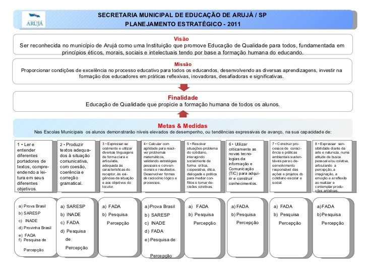 4 • Calcular com agilidade para resol- ver problemas matemáticos,  validando estratégias pessoais e conven-cionais e resul...