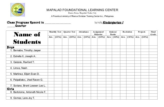 MAPALAD FOUNDATIONAL LEARNING CENTER                                                           Ibarra Farm, Mapalad, Tarla...
