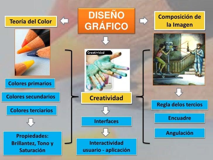 DISEÑO GRÁFICO<br />Composición de la Imagen<br />Teoría del Color<br />Colores primarios<br />Colores secundarios<br />Cr...