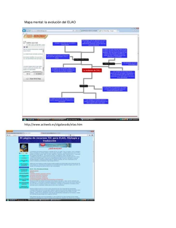 Mapa mental: la evolución del ELAOhttp://www.actiweb.es/olgalavado/elao.htm
