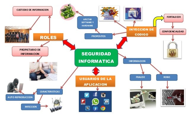 http://image.slidesharecdn.com/mapamental-131211221803-phpapp02/95/mapa-mental-rosario-1-638.jpg?cb=1386800301