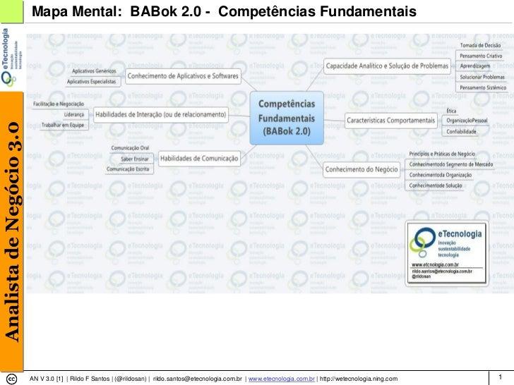 Analista de Negócio 3.0   Mapa Mental: BABok 2.0 - Competências Fundamentais                          AN V 3.0 [1]   Rildo...
