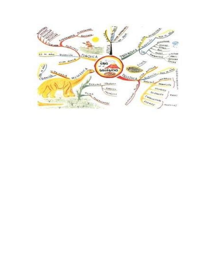 Mapa mental de las eras geologicas