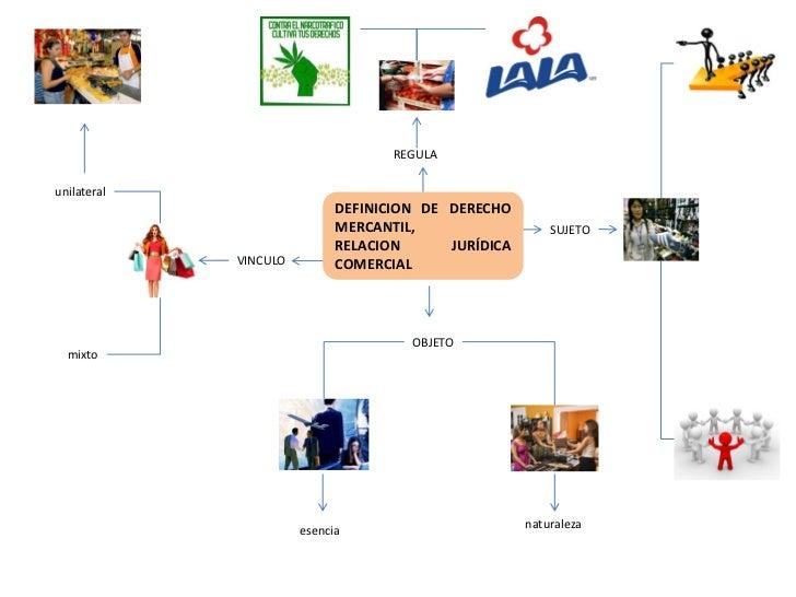 REGULAunilateral                             DEFINICION DE DERECHO                             MERCANTIL,                 ...
