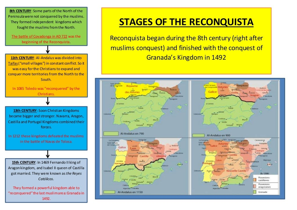 STAGES OF THE RECONQUISTA Reconquista began during the 8th century (right after muslims conquest) and finished with the co...