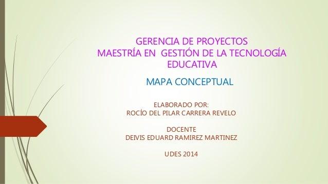 GERENCIA DE PROYECTOS  MAESTRÍA EN GESTIÓN DE LA TECNOLOGÍA  EDUCATIVA  MAPA CONCEPTUAL  ELABORADO POR:  ROCÍO DEL PILAR C...