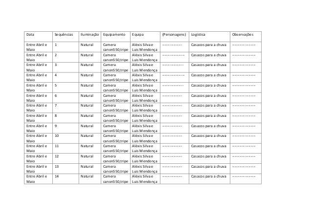 Data Sequências Iluminação Equipamento Equipa (Personagens) Logística ObservaçõesEntre Abril eMaio1 Natural Cameracanon550...