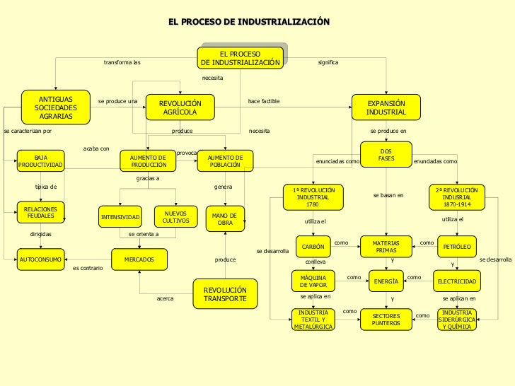 literatura en la sociedad mexicana: