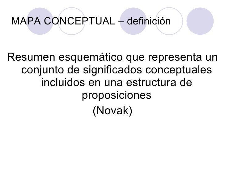 MAPA CONCEPTUAL – definición <ul><li>Resumen esquemático que representa un conjunto de significados conceptuales incluidos...