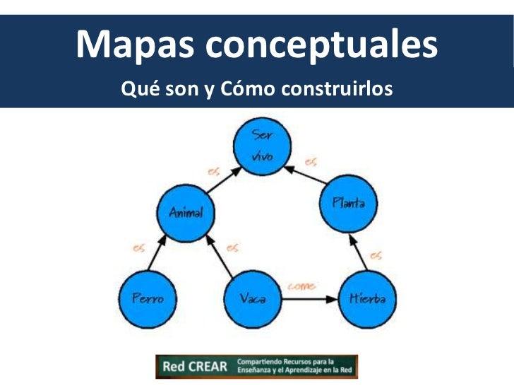 Mapas conceptuales  Qué son y Cómo construirlos
