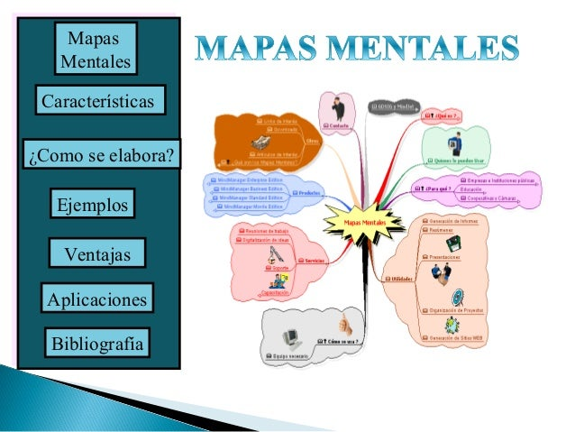 Mapas+mentales 2014