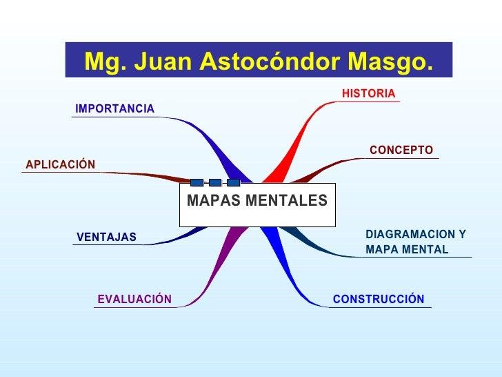 Mg. Juan Astocóndor Masgo.