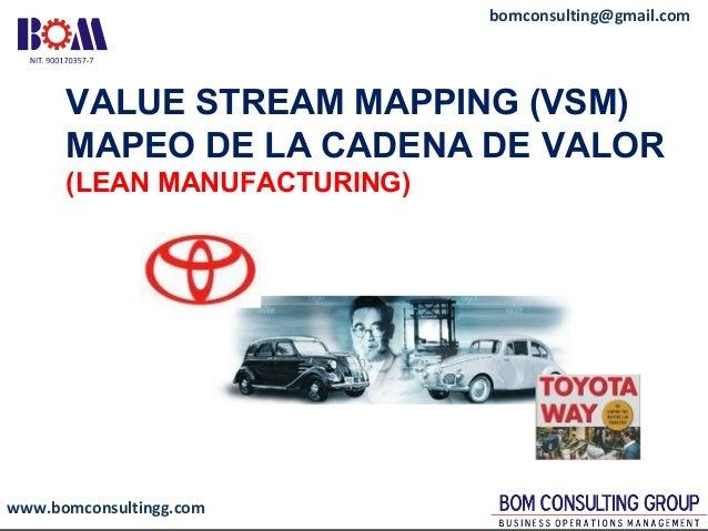 www.bomconsultingg.com bomconsulting@gmail.com VALUE STREAM MAPPING (VSM) MAPEO DE LA CADENA DE VALOR (LEAN MANUFACTURING)