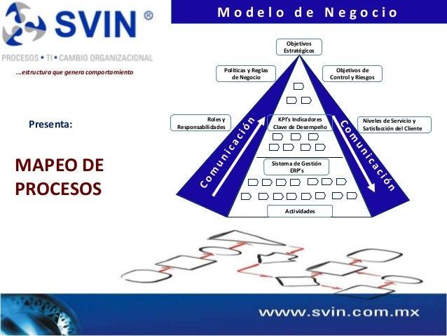 Modelo de Negocio                                                                                    Objetivos            ...