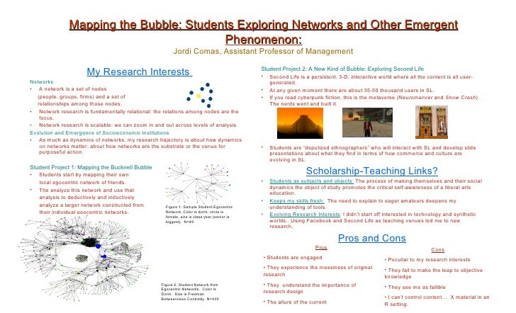 Mapping the Bubble: Students Exploring Networks and Other Emergent Phenomenon: Jordi Comas, Assistant Professor of Managem...