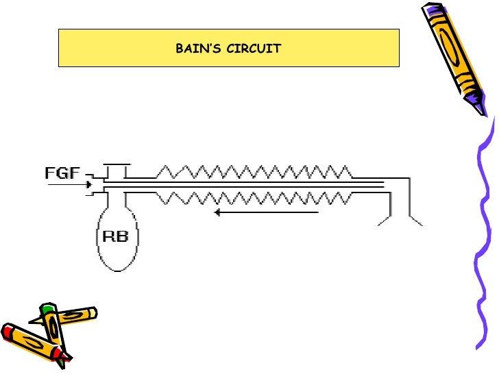 Mapleson Circuit Classification Mapleson d 41 Bain's Circuit