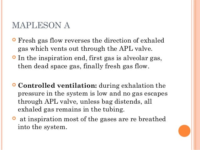 Apl Valve Ventilator in Controlled Ventilation Apl
