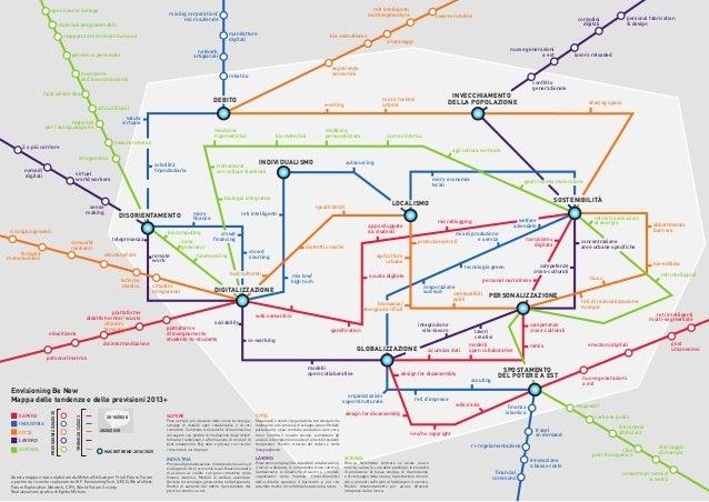 Mappa del Futuro - Envisioning Be New