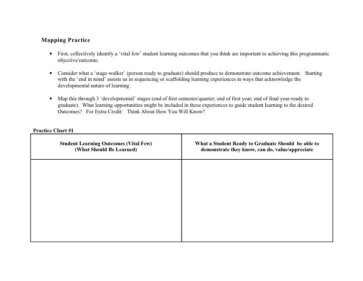Mapping Practice        •   First, collectively identify a 'vital few' student learning outcomes that you think are import...