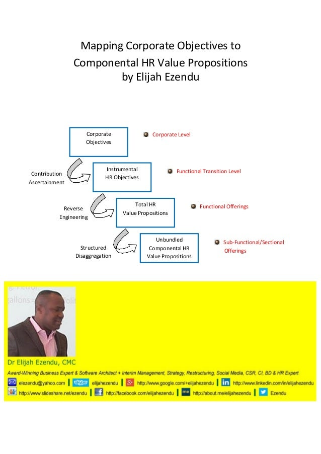 Mapping Corporate Objectives to Componental HR Value Propositions by Elijah Ezendu  Corporate Objectives  Corporate Level ...