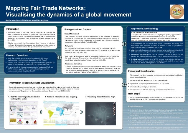 Mapping Fair Trade Networks:Visualising the dynamics of a global movementMatthew Anderson PhD University of BirminghamIntr...