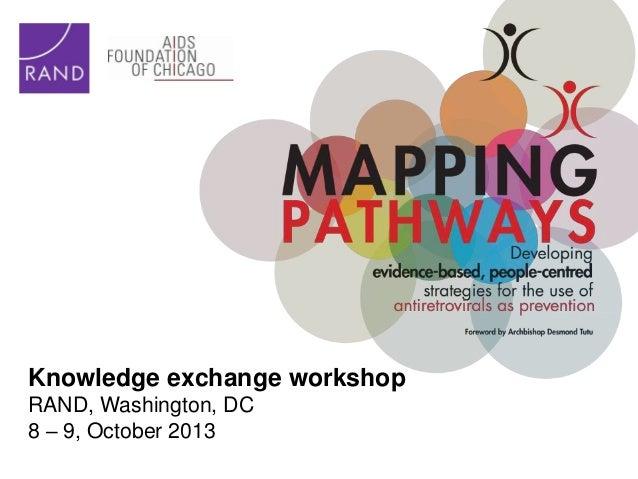 Mapping Pathways - Washington, DC - Knowledge Exchange Workshop