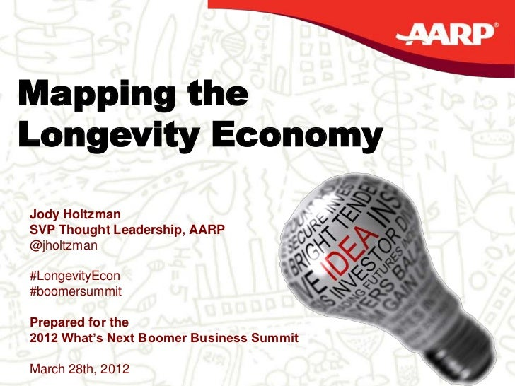 AARP | THOUGHT LEADERSHIP OVERVIEWMapping theLongevity Economy    Jody Holtzman    SVP Thought Leadership, AARP    @jholtz...