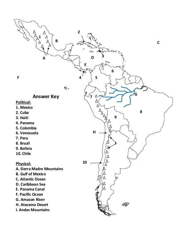 Map review (key)