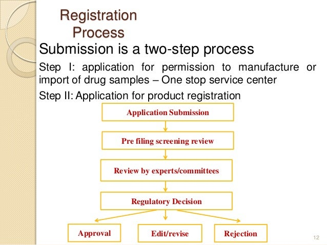 Registration process submission is a two step process step i