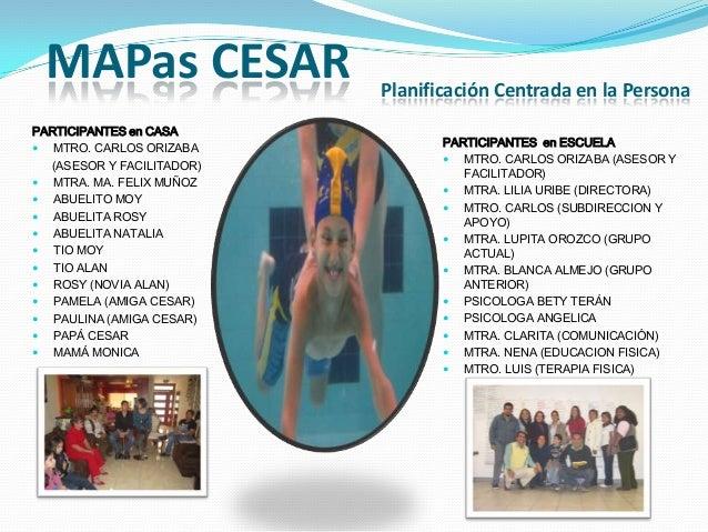 MAPas CESAR               Planificación Centrada en la PersonaPARTICIPANTES en CASA MTRO. CARLOS ORIZABA                 ...
