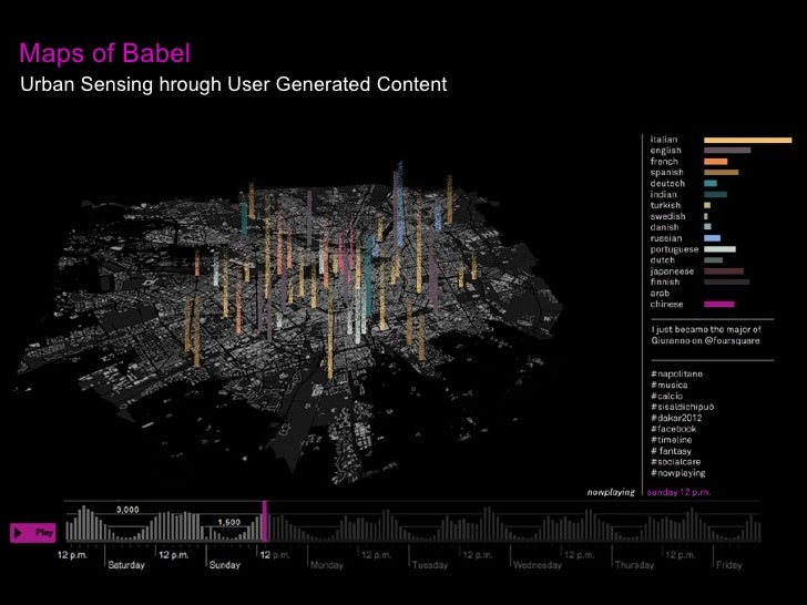 Maps of BabelUrban Sensing hrough User Generated Content